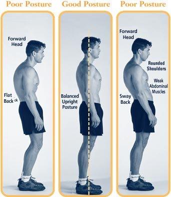different postures depictions
