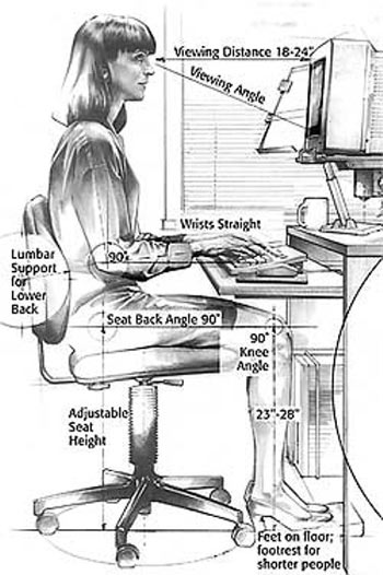 Proper-sitting-posture